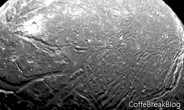 Litterære måner fra Uranus