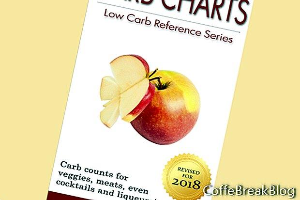 Carb Charts - Matalahiilihydraattinen viitekirja